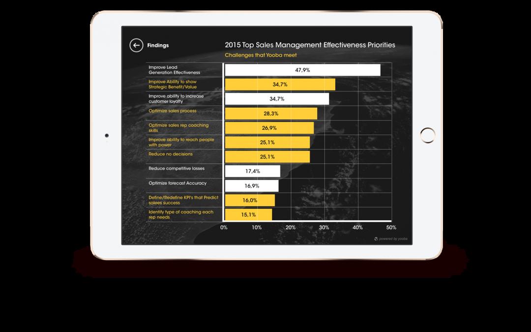 Sälj-optimerings-rapport för 2015. Vilka utmaningar ser försäljningschefer?